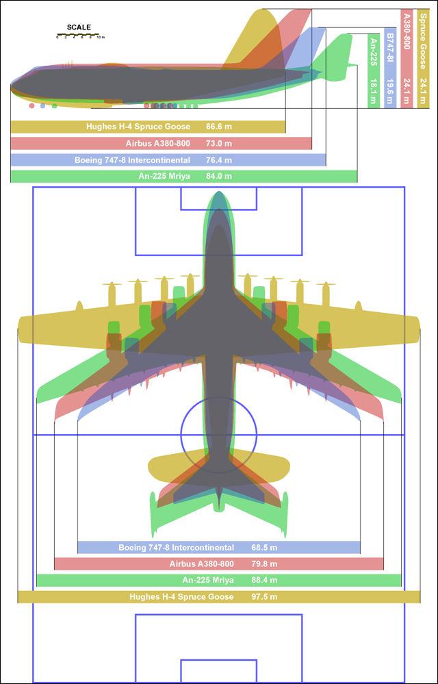 ついに真打ち登場、ウクライナの超巨大輸送機「アントノフ An ...