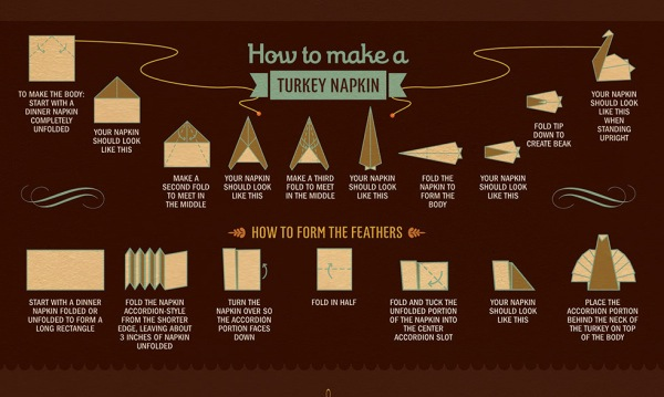 Dna for How to fold napkins into turkeys