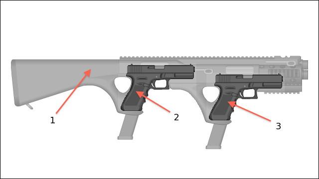 2丁の拳銃を1丁のカービン銃に合成死角を完全に消し去るキットnedg