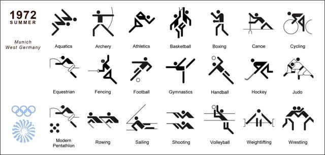 1964年の東京オリンピックを踏襲した特徴なポーズのシルエットを使用したピクトグラム