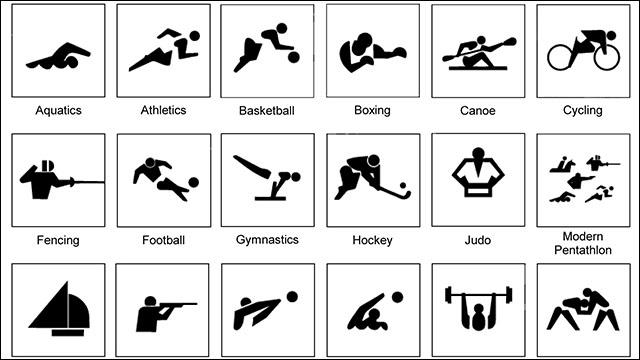 1964年の東京から2016年のリオまでのオリンピックのピクトグラム
