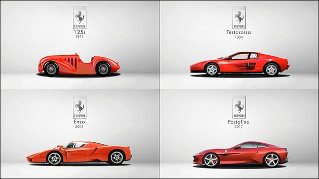 設立年の1947年から現在まで フェラーリの進化がよく分かる「Ferrari Evolution」